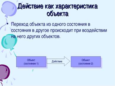 Действие как характеристика объекта Переход объекта из одного состояния в сос...