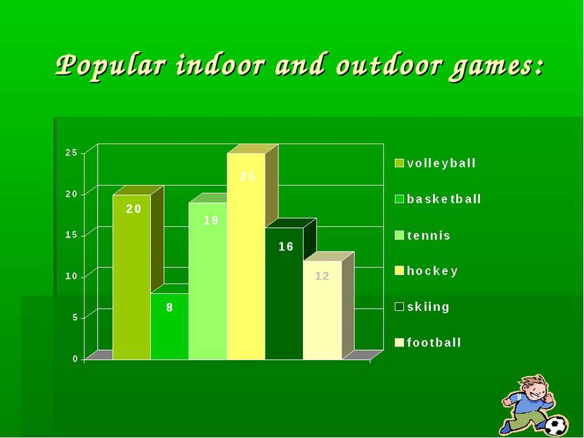 Popular indoor and outdoor games: