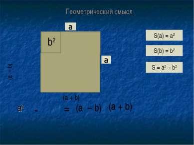a2 - = (a – b) (a + b) b2 (a – b) (a + b) Геометрический смысл S(a) = a2 S(b)...