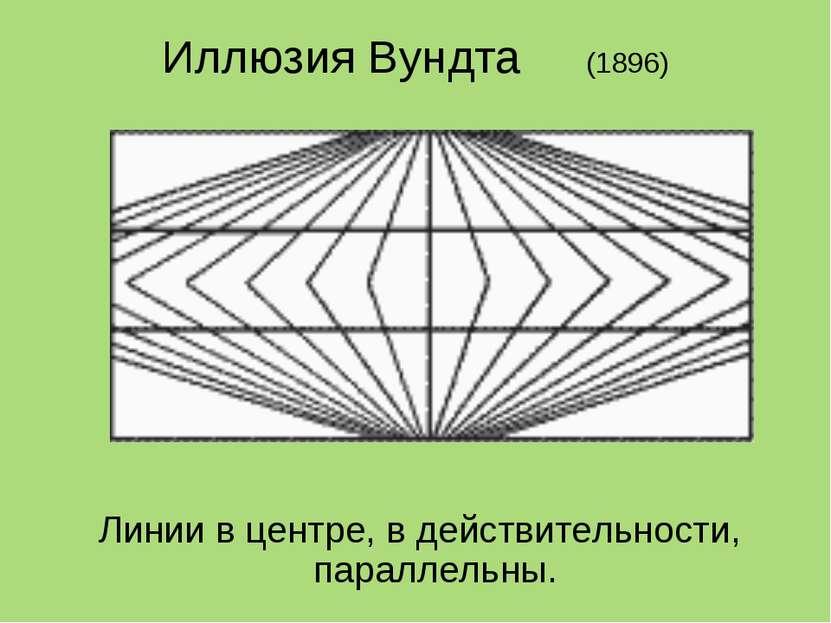 Иллюзия Вундта (1896) Линии в центре, в действительности, параллельны.