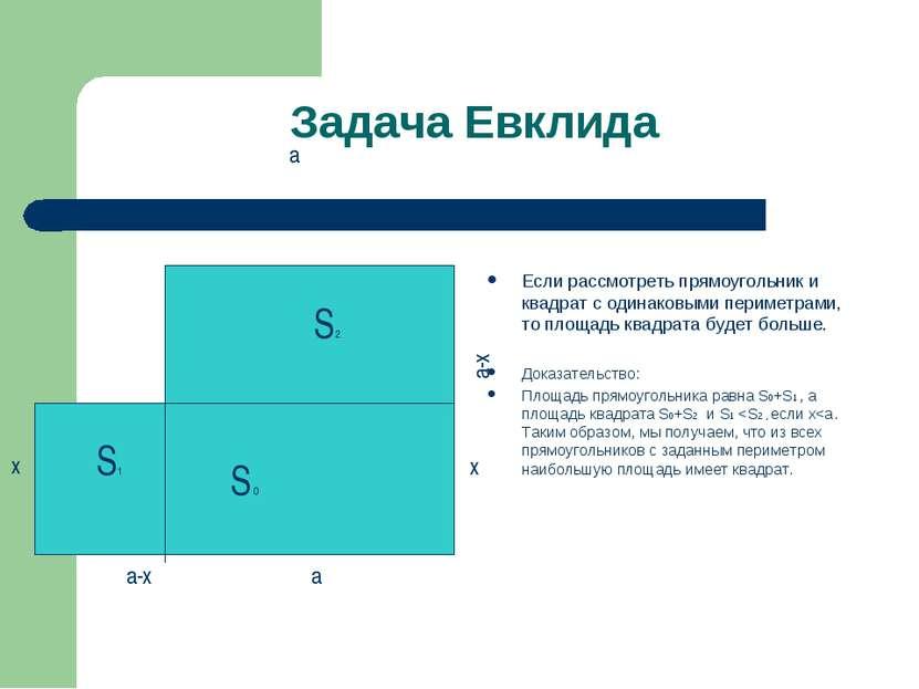 Задача Евклида Если рассмотреть прямоугольник и квадрат с одинаковыми перимет...