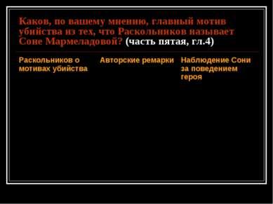 Каков, по вашему мнению, главный мотив убийства из тех, что Раскольников назы...