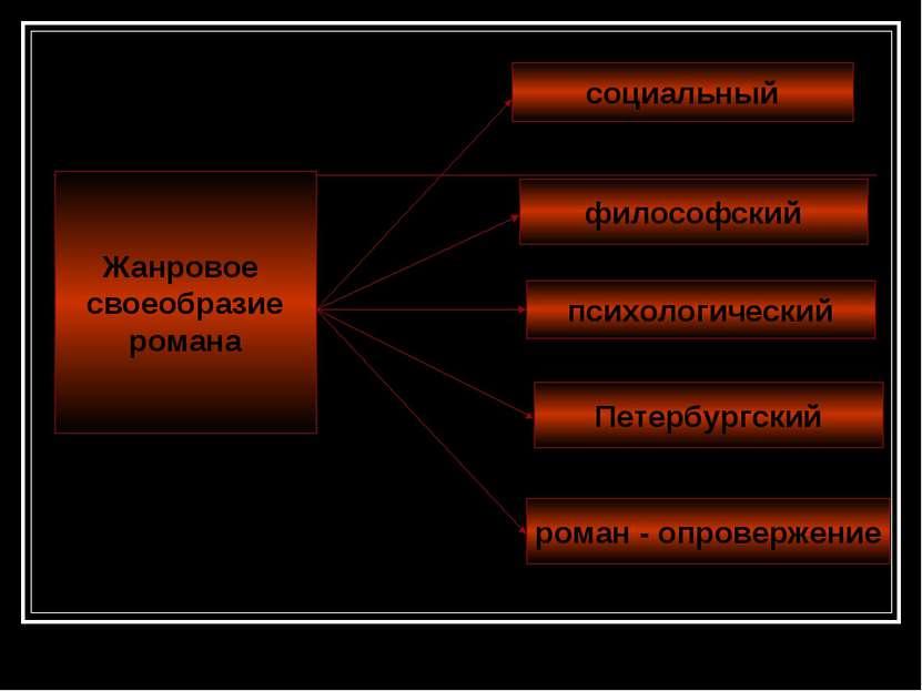 Жанровое своеобразие романа социальный философский психологический Петербургс...