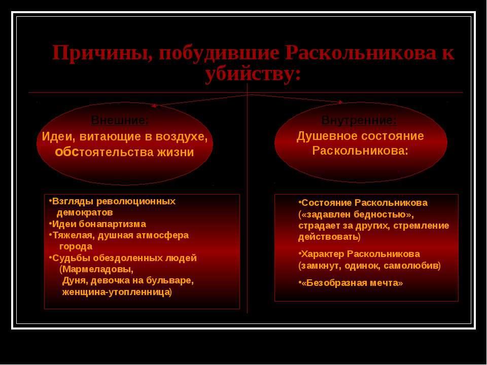 того, Достоевский назвал теорию раскольникова как бы носившейся в воздухе Земля