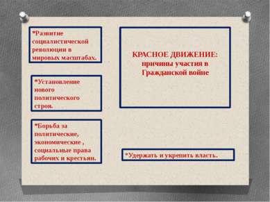 БУДЁННЫЙ СЕМЕН МИХАЙЛОВИЧ (1883— 26 октября 1973гг.) - советский военный и го...