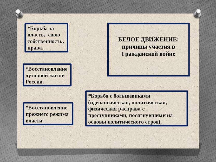 ДЕНИКИНАНТОН ИВАНОВИЧ Род. 4 декабря 1872 г., в дер. Шпеталь-Дольный Варшавс...