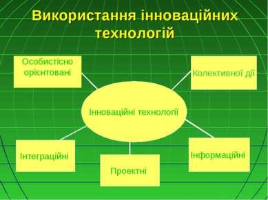 Використання інноваційних технологій Інноваційні технології Інформаційні Інте...