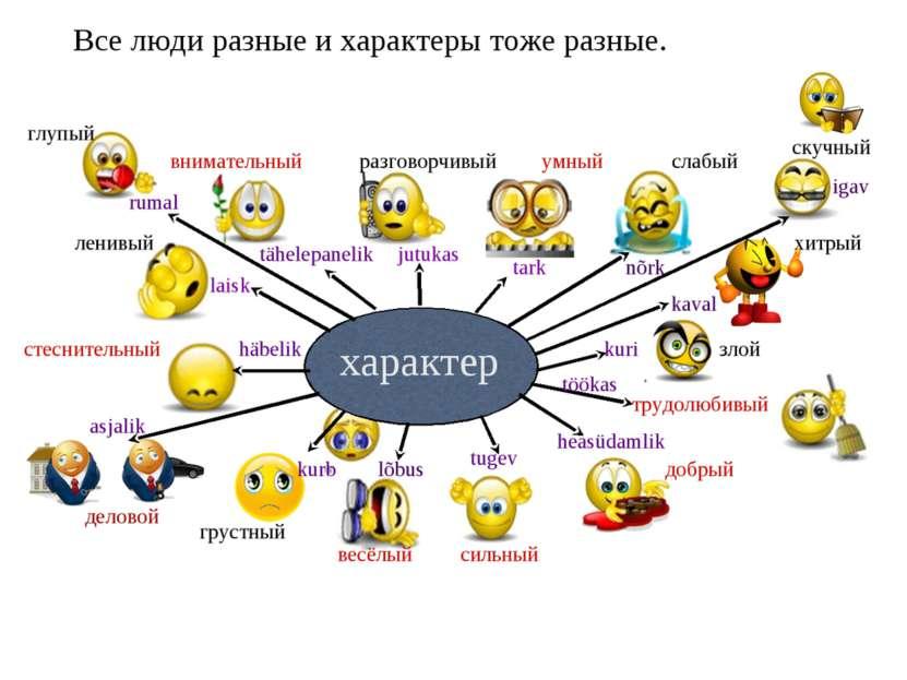 Все люди разные и характеры тоже разные. ленивый разговорчивый умный злой сте...