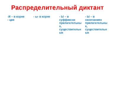 Распределительный диктант И – в корне - ция - ы- в корне - Ы – в суффиксах пр...
