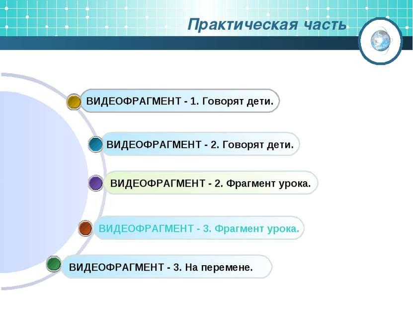 Практическая часть ВИДЕОФРАГМЕНТ - 3. Фрагмент урока. ВИДЕОФРАГМЕНТ - 2. Фраг...