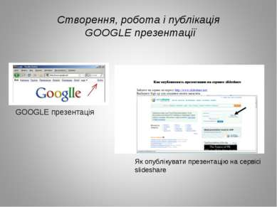 Створення, робота і публікація GOOGLE презентації GOOGLE презентація Як опубл...