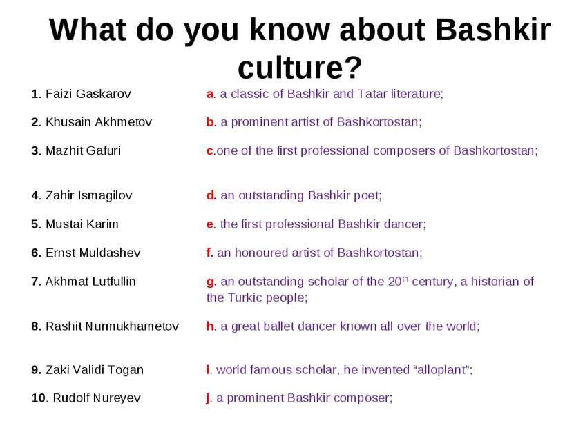 What do you know about Bashkir culture? 1. Faizi Gaskarov a. a classic of Bas...