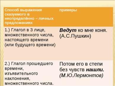 Способ выражения сказуемого в неопределённо – личных предложениях примеры 1.)...