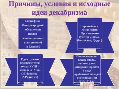 Причины, условия и исходные идеи декабризма Специфика Международной обстановк...