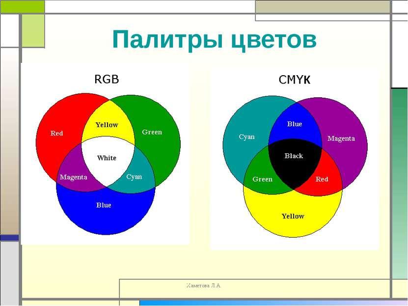 Палитры цветов Хаметова Л.А.