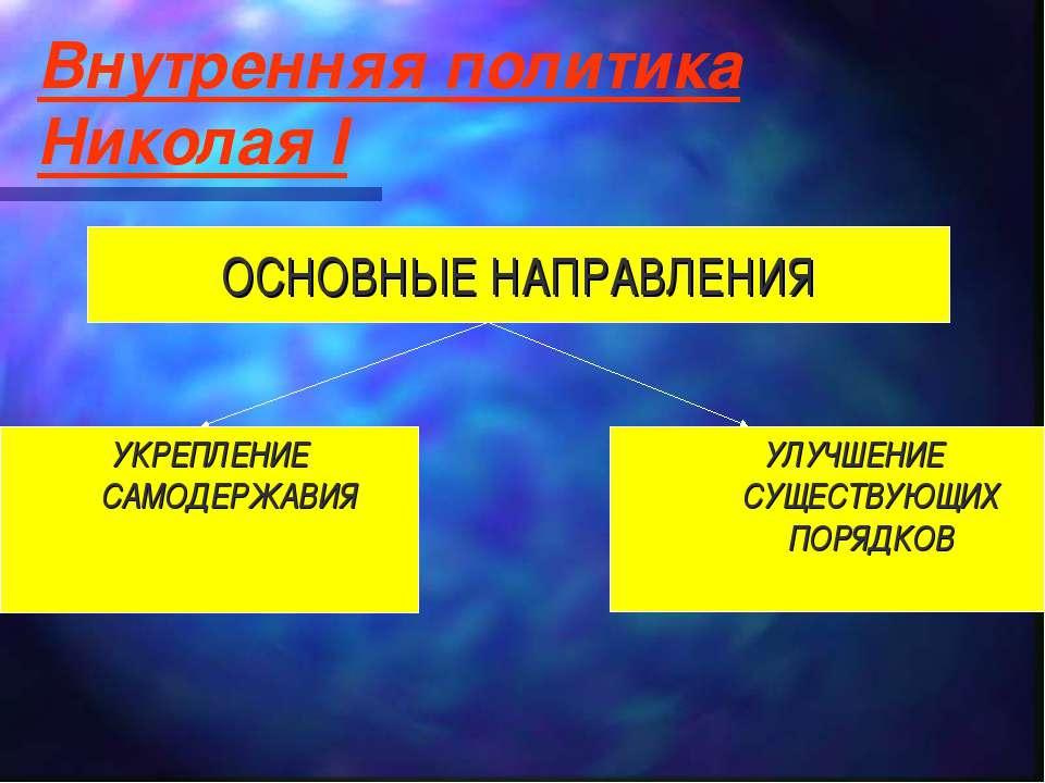 Внутренняя политика Николая I ОСНОВНЫЕ НАПРАВЛЕНИЯ УКРЕПЛЕНИЕ САМОДЕРЖАВИЯ УЛ...