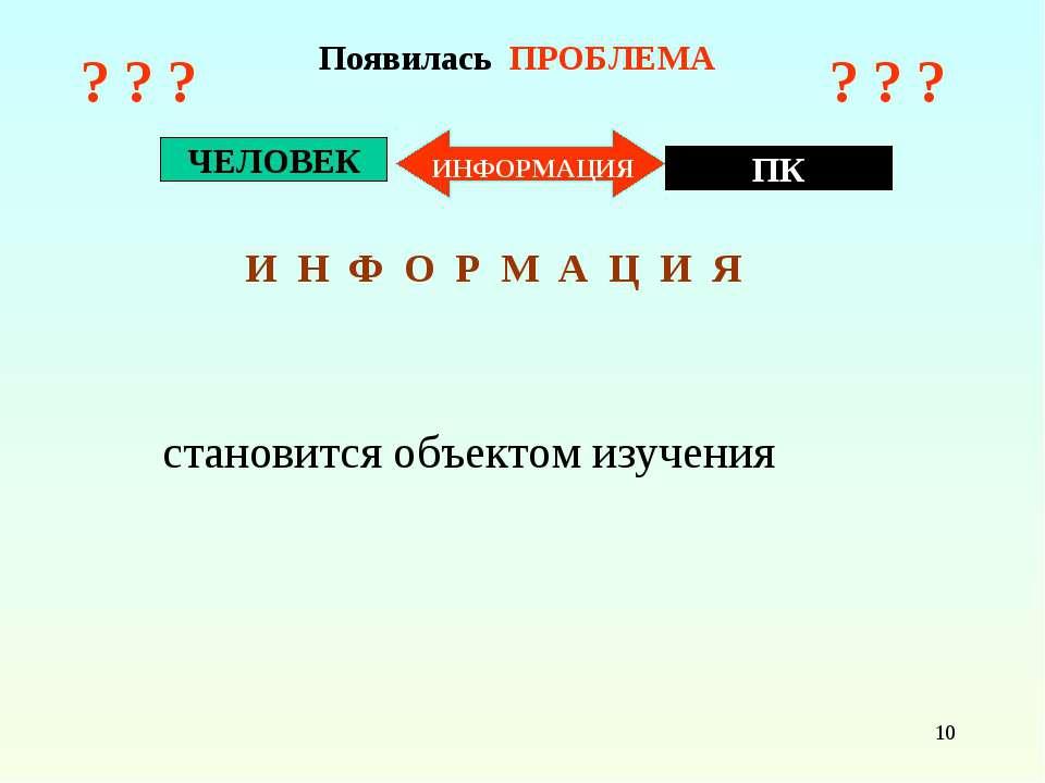 * Появилась ПРОБЛЕМА И Н Ф О Р М А Ц И Я становится объектом изучения ? ? ? ?...