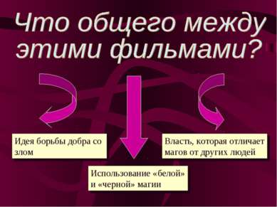 Идея борьбы добра со злом Использование «белой» и «черной» магии Власть, кото...