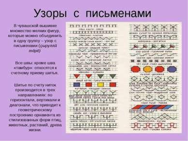 Узоры с письменами В чувашской вышивке множество мелких фигур, которые можно ...
