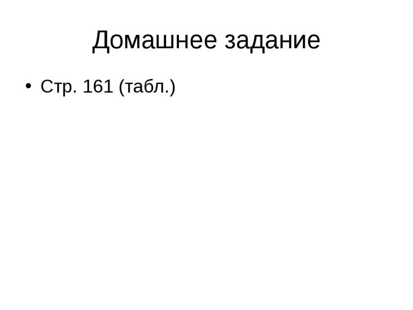 Домашнее задание Стр. 161 (табл.)
