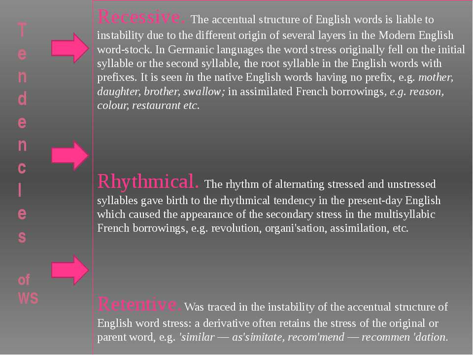 T e n d e n c I e s of WS Recessive. The accentual structure of English words...