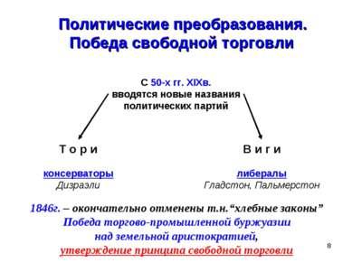 * Политические преобразования. Победа свободной торговли С 50-х гг. XIXв. вво...