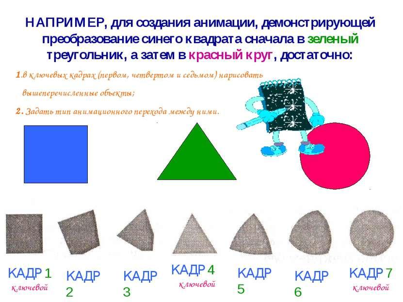 НАПРИМЕР, для создания анимации, демонстрирующей преобразование синего квадра...