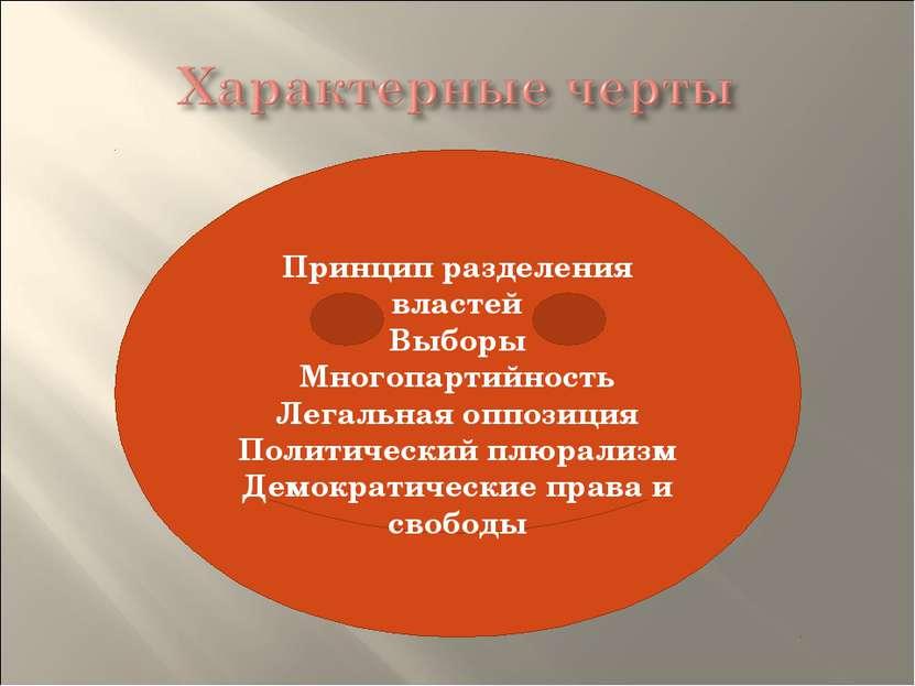 Принцип разделения властей Выборы Многопартийность Легальная оппозиция Полити...