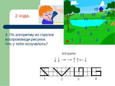 4. По алгоритму из стрелок воспроизведи рисунок. Что у тебя получилось? 2 хода.