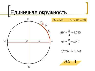 Единичная окружность О D С В А 1 М К Р Е АМ = МВ АК = КР = РВ