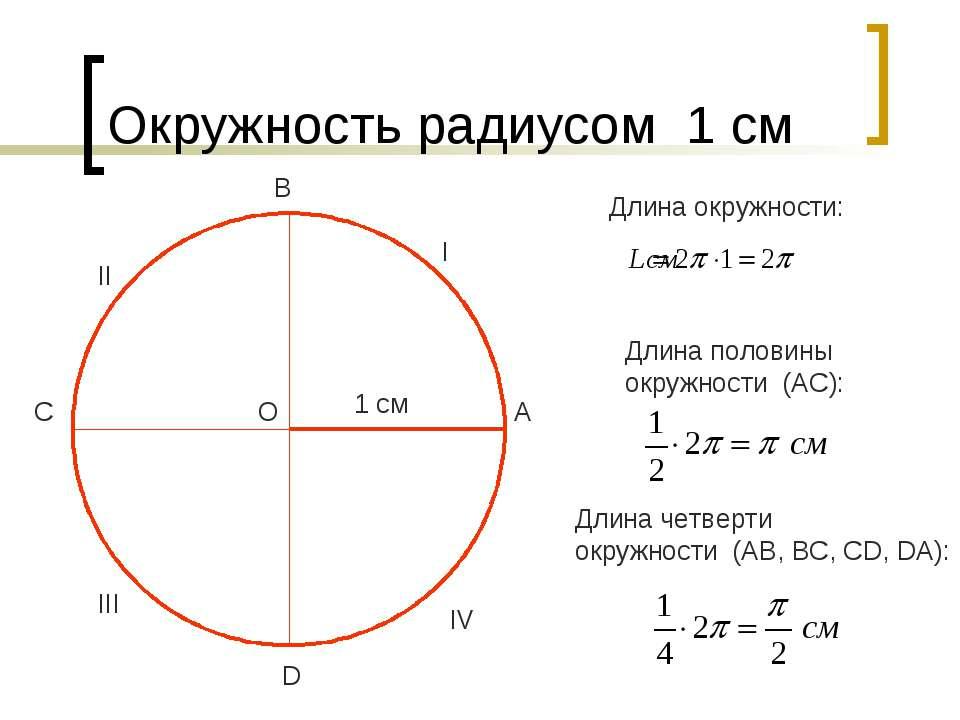 Окружность радиусом 1 см 1 см О D С В А Длина окружности: Длина половины окру...