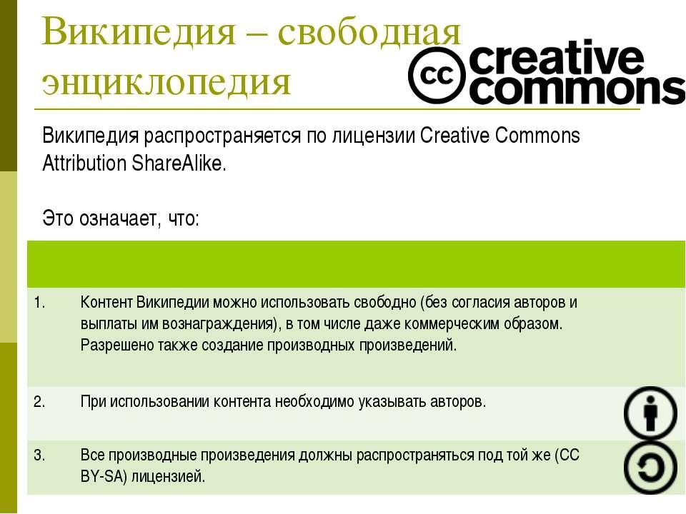 Википедия – свободная энциклопедия Википедия распространяется по лицензии Cre...