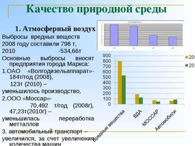 Качество природной среды Выбросы вредных веществ 2008 году составили 798 т, 2...