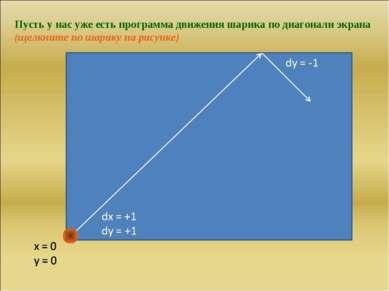 Пусть у нас уже есть программа движения шарика по диагонали экрана (щелкните ...