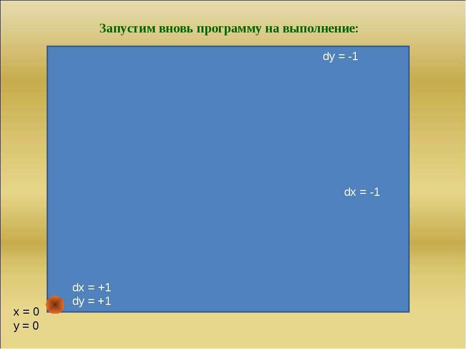 dy = -1 dx = -1 x = 0 y = 0 Запустим вновь программу на выполнение: dx = +1 d...
