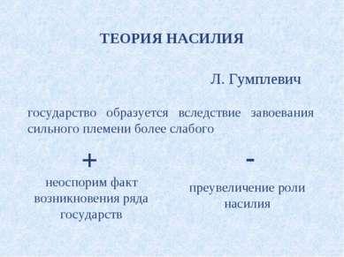 ТЕОРИЯ НАСИЛИЯ Л. Гумплевич государство образуется вследствие завоевания силь...