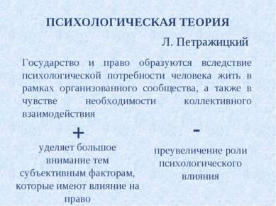 ПСИХОЛОГИЧЕСКАЯ ТЕОРИЯ Л. Петражицкий Государство и право образуются вследств...