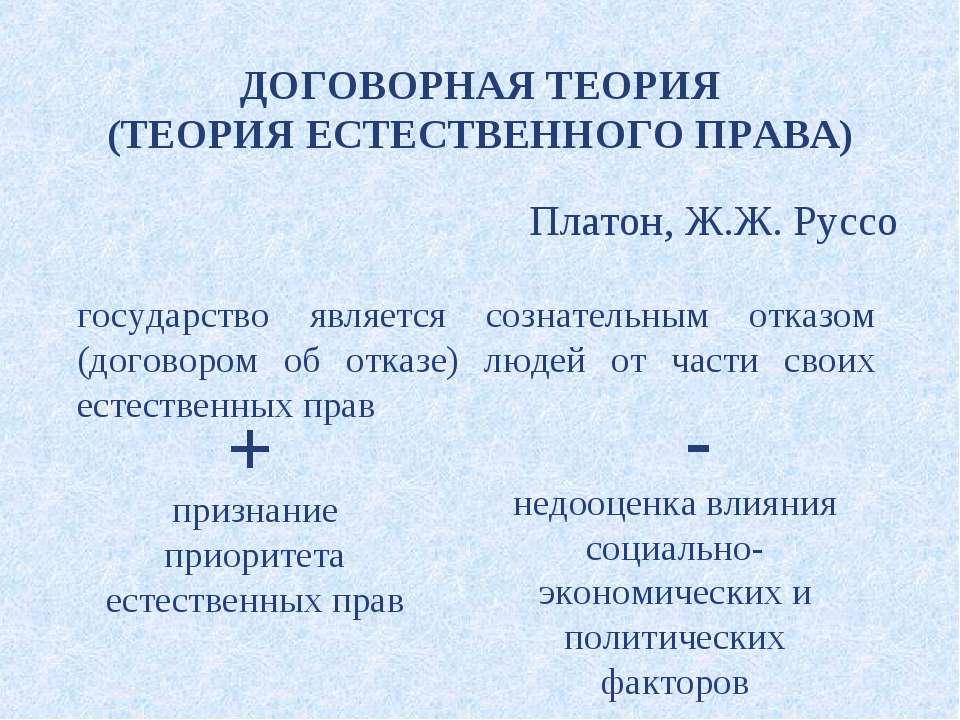 ДОГОВОРНАЯ ТЕОРИЯ (ТЕОРИЯ ЕСТЕСТВЕННОГО ПРАВА) Платон, Ж.Ж. Руссо государство...