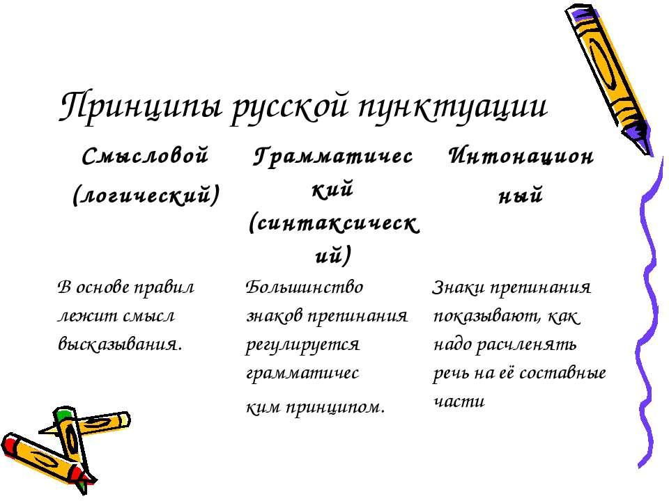 Принципы русской пунктуации