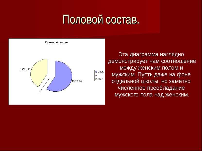 Половой состав. Эта диаграмма наглядно демонстрирует нам соотношение между же...