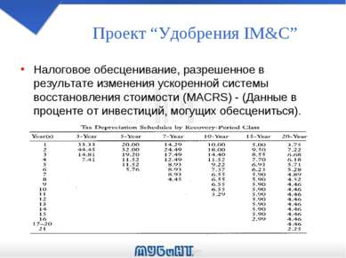 """Проект """"Удобрения IM&C"""" Налоговое обесценивание, разрешенное в результате изм..."""
