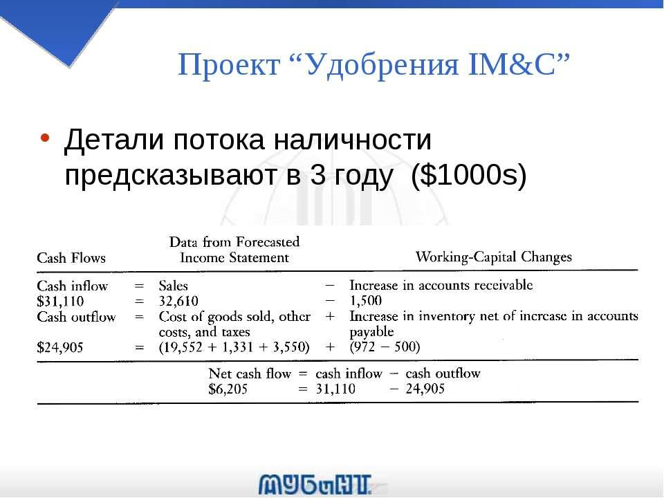 """Проект """"Удобрения IM&C"""" Детали потока наличности предсказывают в 3 году ($1000s)"""