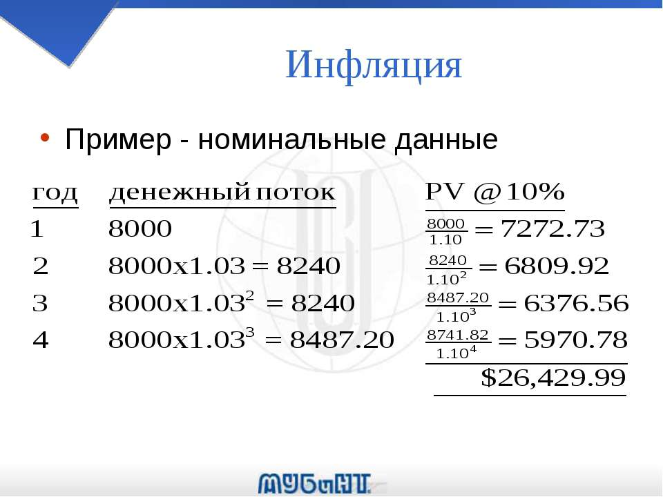 Инфляция Пример - номинальные данные