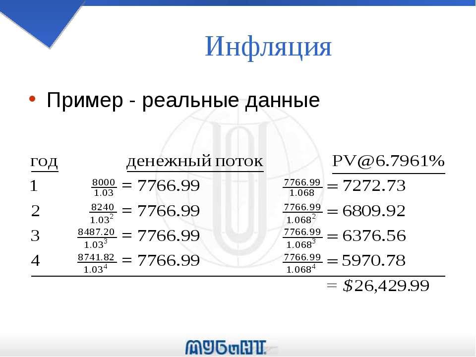 Инфляция Пример - реальные данные