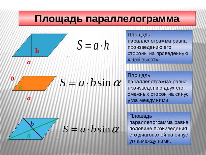 Площадь параллелограмма Площадь параллелограмма равна произведению его сторон...