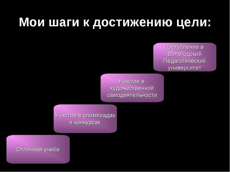 Мои шаги к достижению цели: Отличная учёба Участие в олимпиадах и конкурсах У...