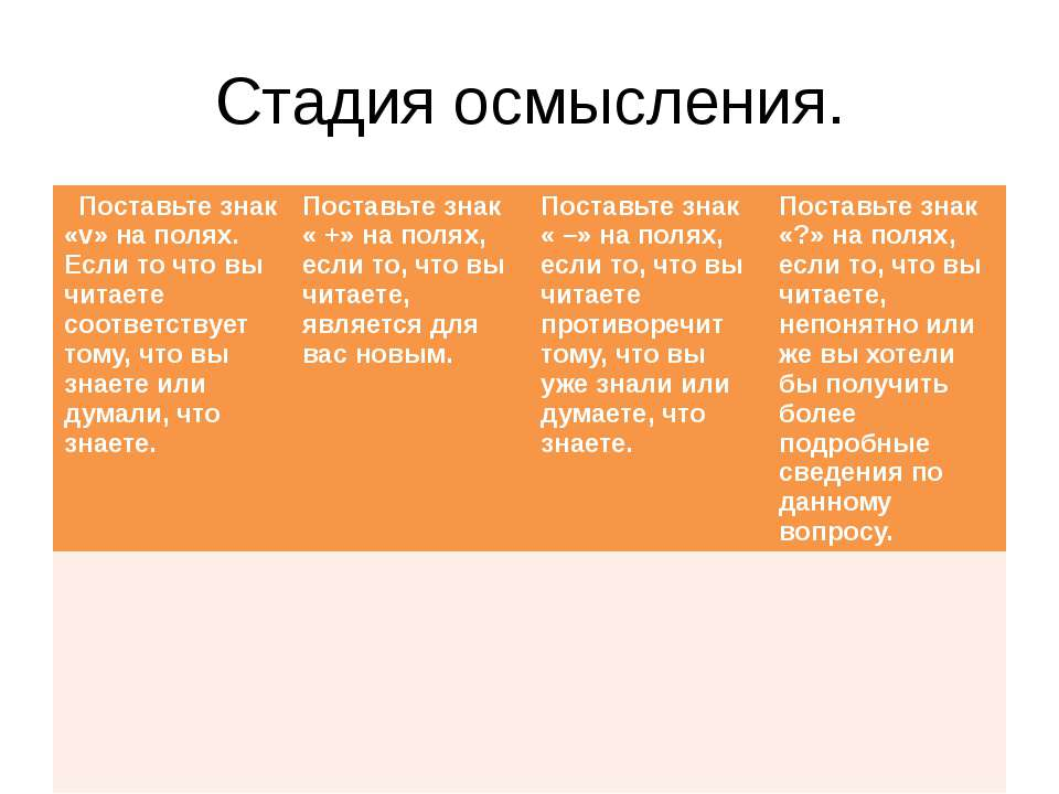 Стадия осмысления. Поставьтезнак «v» на полях. Если то что вы читаете соответ...