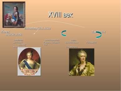 XVIII век Елизавета(1741-1761) Петр I Екатерина II(1762-1796) Завершение хоте...