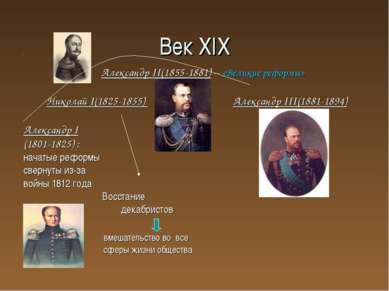 Век XIX Александр II(1855-1881) – «Великие реформы» Николай I(1825-1855) Алек...