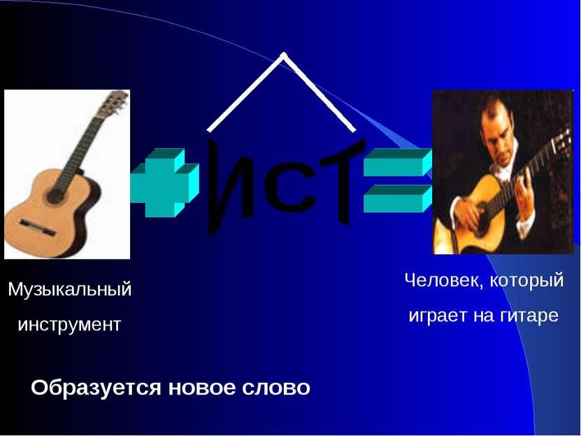 Музыкальный инструмент Человек, который играет на гитаре Образуется новое слово